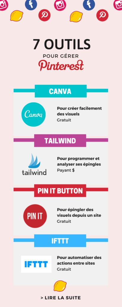 Outils pour gérer Pinterest
